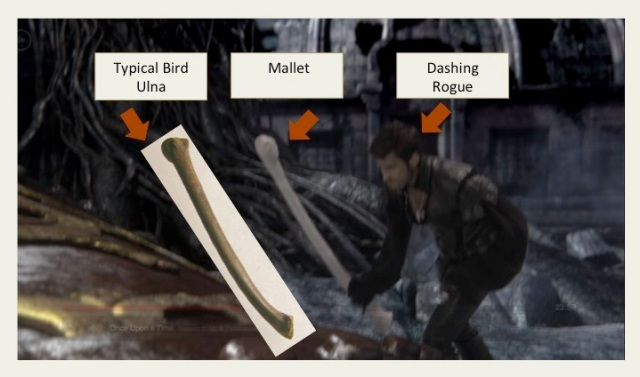Instructive diagram
