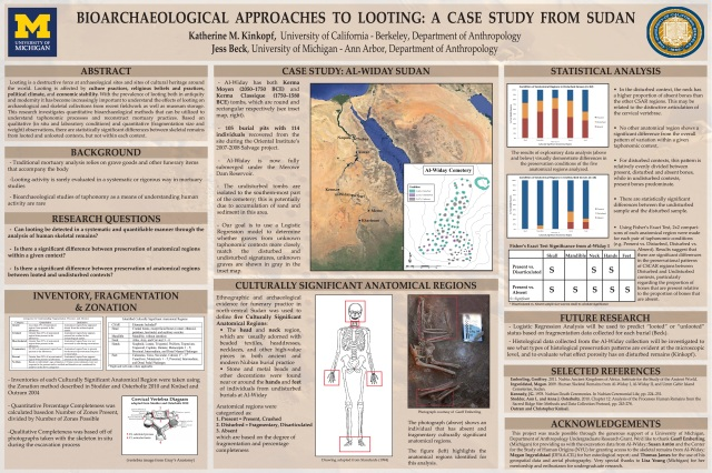 Kinkopf and Beck 2015 Bioarchaeological Approaches to Looting - A Case Study from Sudan