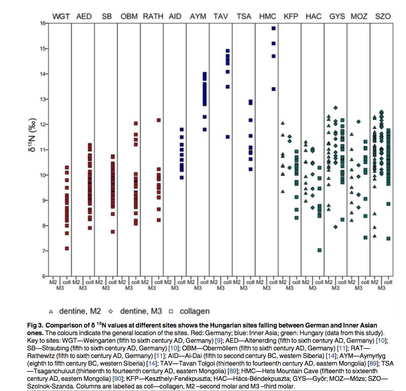 Hakenbeck et al. 2017 –Fig. 3